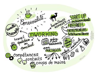 illustration pourquoi faire du coworking