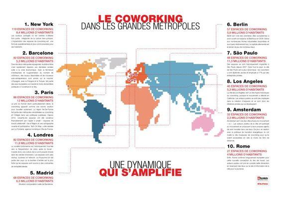 infographie évolution du coworking dans le monde
